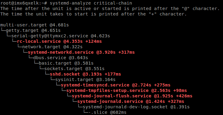 Systemd-analyze-critical-chain.png